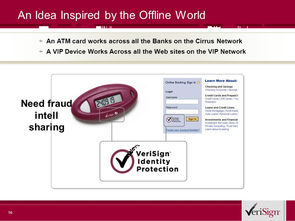 16 + An ATM card works across all the Banks on the Cirrus Network An Idea Inspired by the Offline World + An ATM card works across all the Banks on th