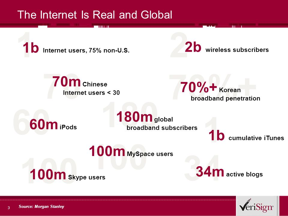 3 The Internet Is Real and Global 180 180m global broadband subscribers 1 1b cumulative iTunes 100 100m Skype users 70%+ 70%+ Korean broadband penetra