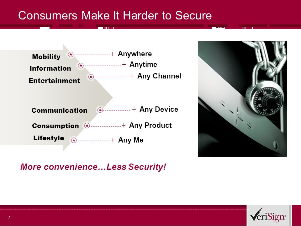 7 Consumers Make It Harder to Secure More convenience…Less Security.