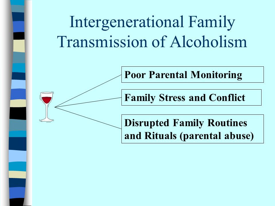 Intergenerational Family Transmission of Alcoholism Poor Parental Monitoring Family Stress and Conflict Disrupted Family Routines and Rituals (parental abuse)
