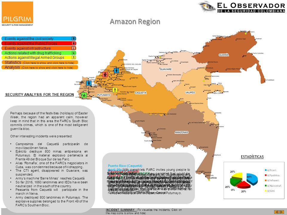 Amazon Region Events against the civil society Events against the Public Forces Events against infrastructure Actions related with drug trafficking Actions against Illegal Armed Groups SECURITY ANALYSIS FOR THE REGION Statistics (Click here to show and click here to hide) Analysis (Click here to show and click here to hide) ESTADÍSTICAS Puerto Asís (Putumayo) January 19 th : National Police Units found a packet that contained (15) Pentonite bars in a taxi vehicle that was abandoned in the Metropolitano neighborhood located in this town.