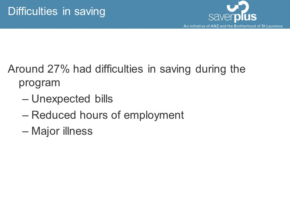 Difficulties in saving Around 27% had difficulties in saving during the program –Unexpected bills –Reduced hours of employment –Major illness