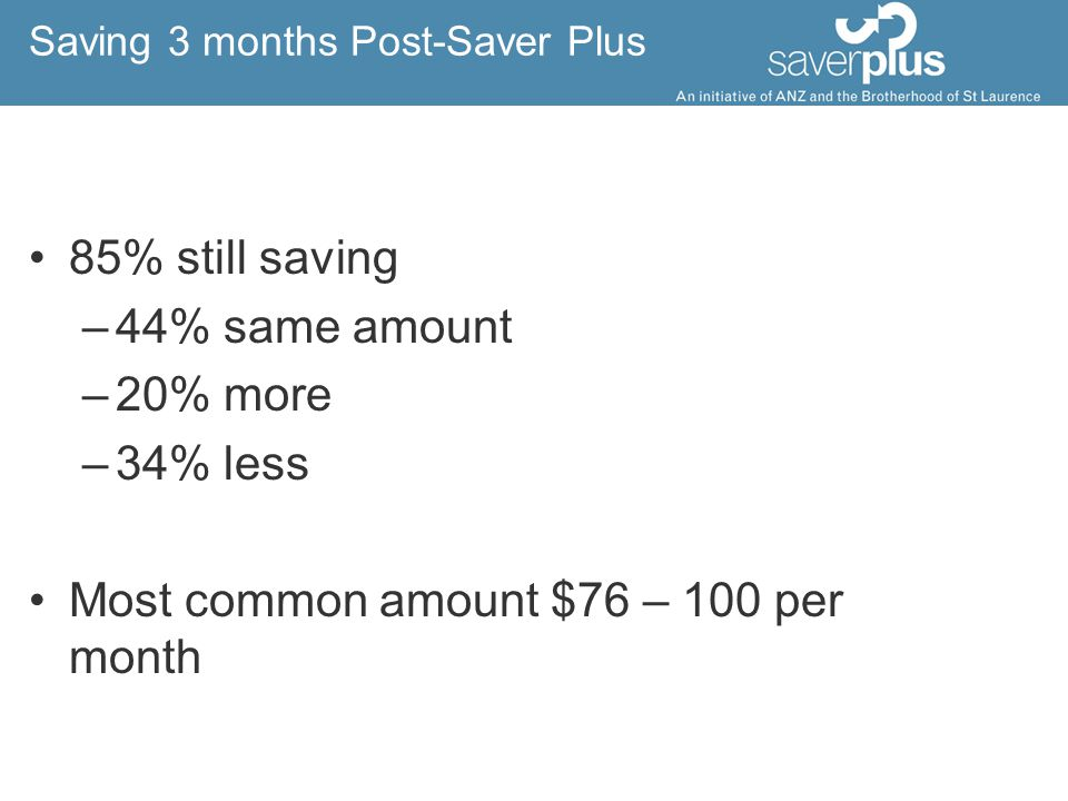 Saving 3 months Post-Saver Plus 85% still saving –44% same amount –20% more –34% less Most common amount $76 – 100 per month
