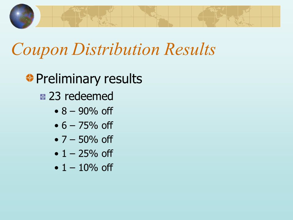 Coupon Distribution Results Preliminary results 23 redeemed 8 – 90% off 6 – 75% off 7 – 50% off 1 – 25% off 1 – 10% off