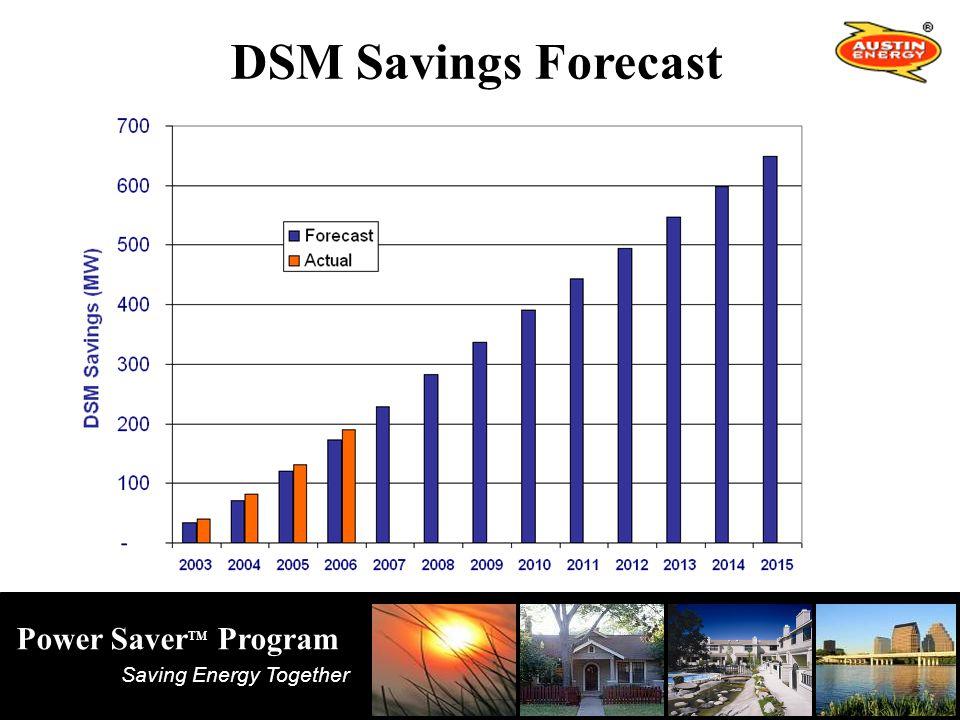 Saving Energy Together Power Saver TM Program DSM Savings Forecast