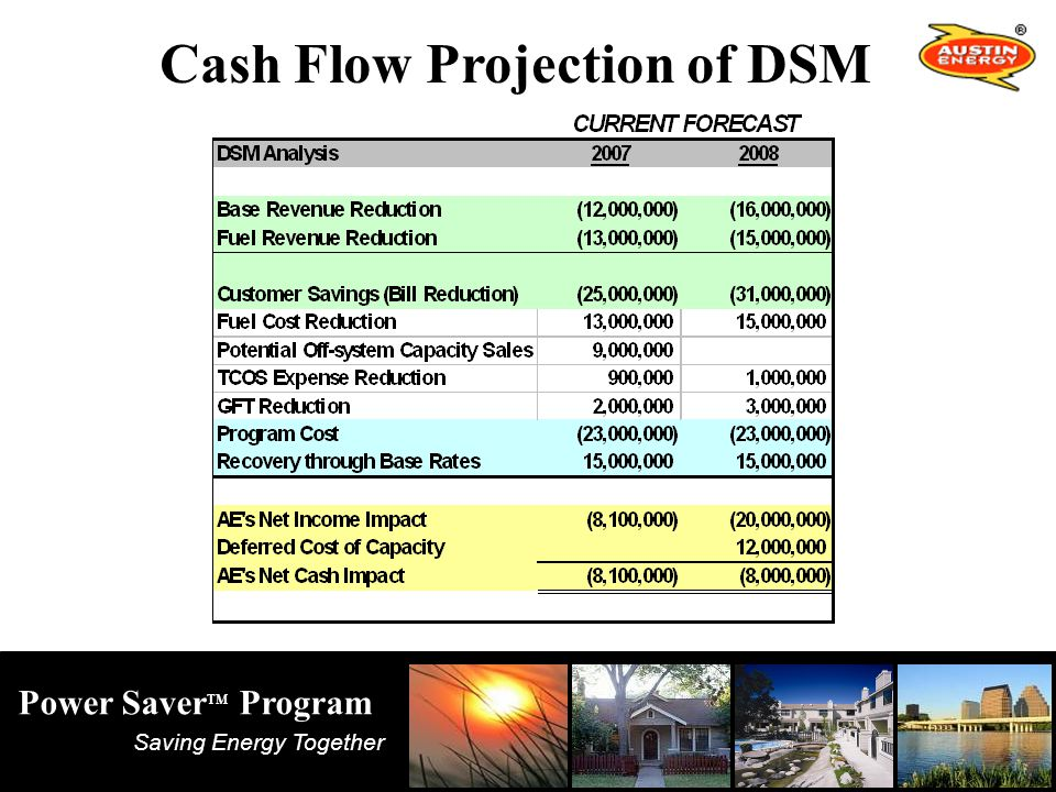 Saving Energy Together Power Saver TM Program Cash Flow Projection of DSM