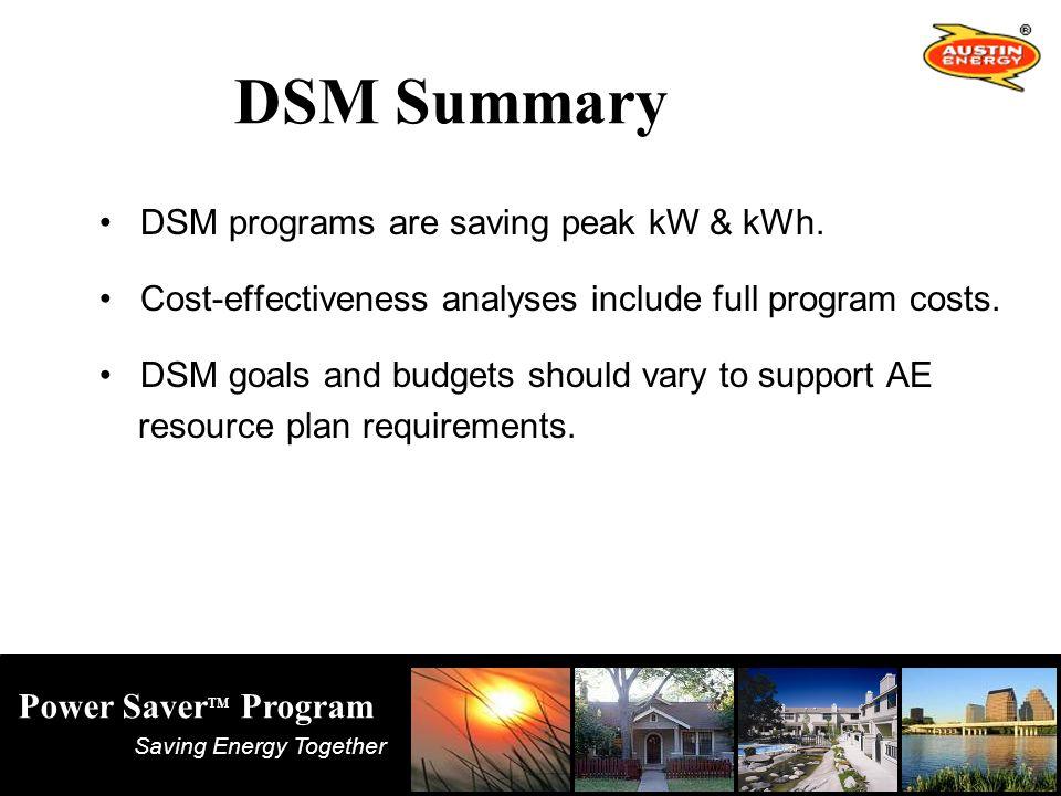 Saving Energy Together Power Saver TM Program DSM Summary DSM programs are saving peak kW & kWh.