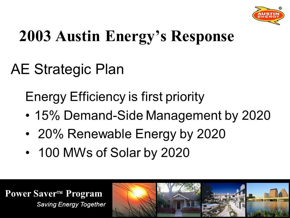 Saving Energy Together Power Saver TM Program How do we incorporate DSM into the load forecast?