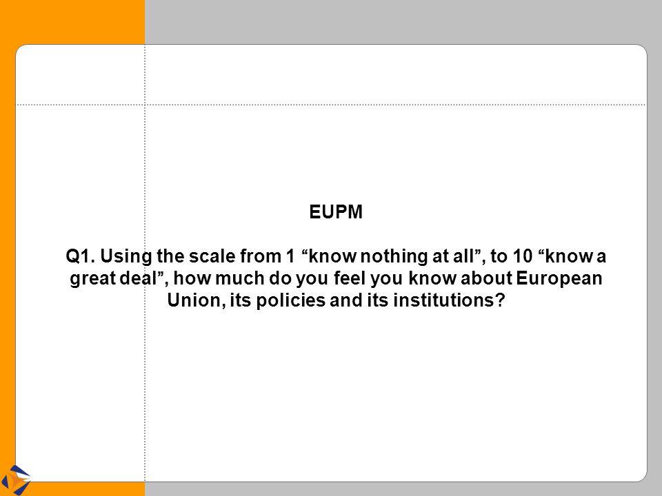 EUPM Q1.