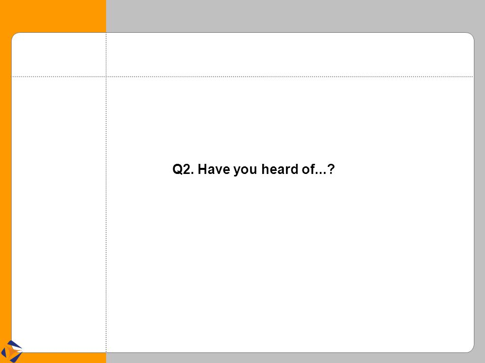Q2. Have you heard of...?