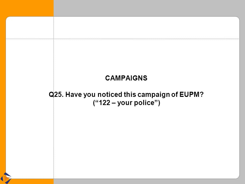 CAMPAIGNS Q25. Have you noticed this campaign of EUPM? ( 122 – your police )