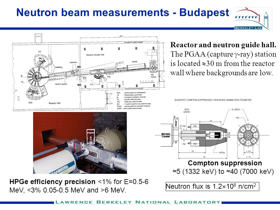 Neutron beam measurements - Budapest Reactor and neutron guide hall.