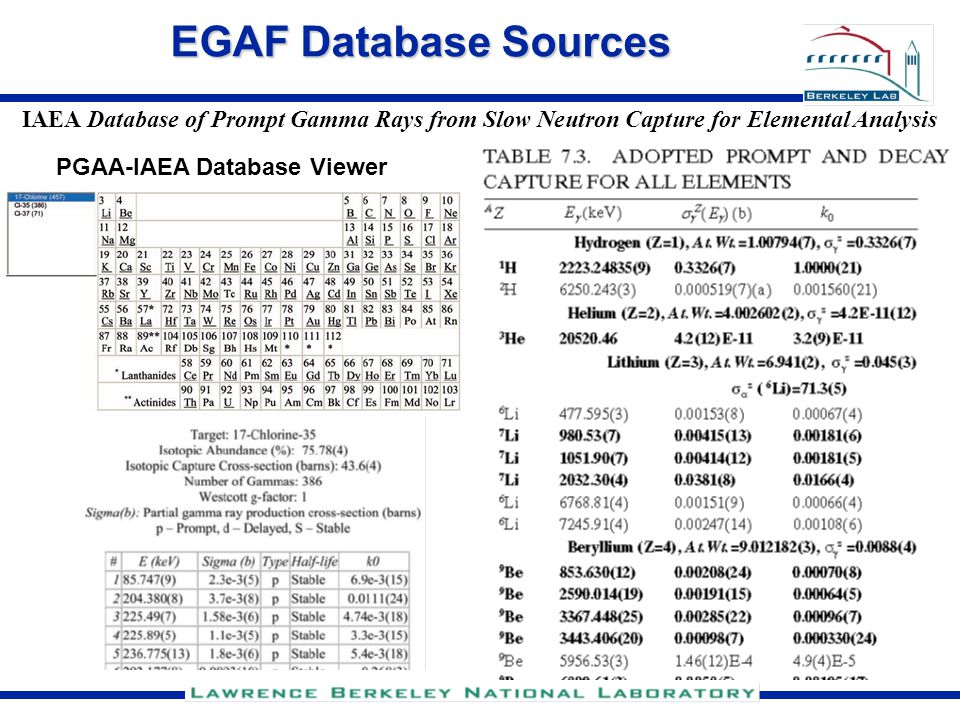EGAF Database Sources IAEA Database of Prompt Gamma Rays from Slow Neutron Capture for Elemental Analysis PGAA-IAEA Database Viewer