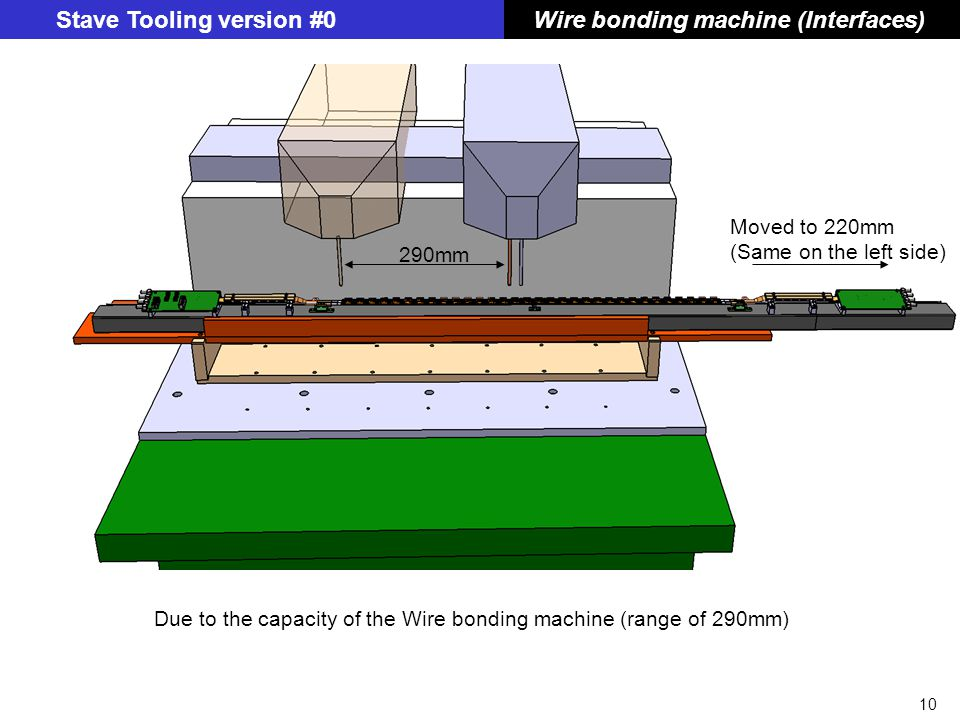 10 Stave Tooling version #0 Wire bonding machine (Interfaces) Moved to 220mm (Same on the left side) Due to the capacity of the Wire bonding machine (