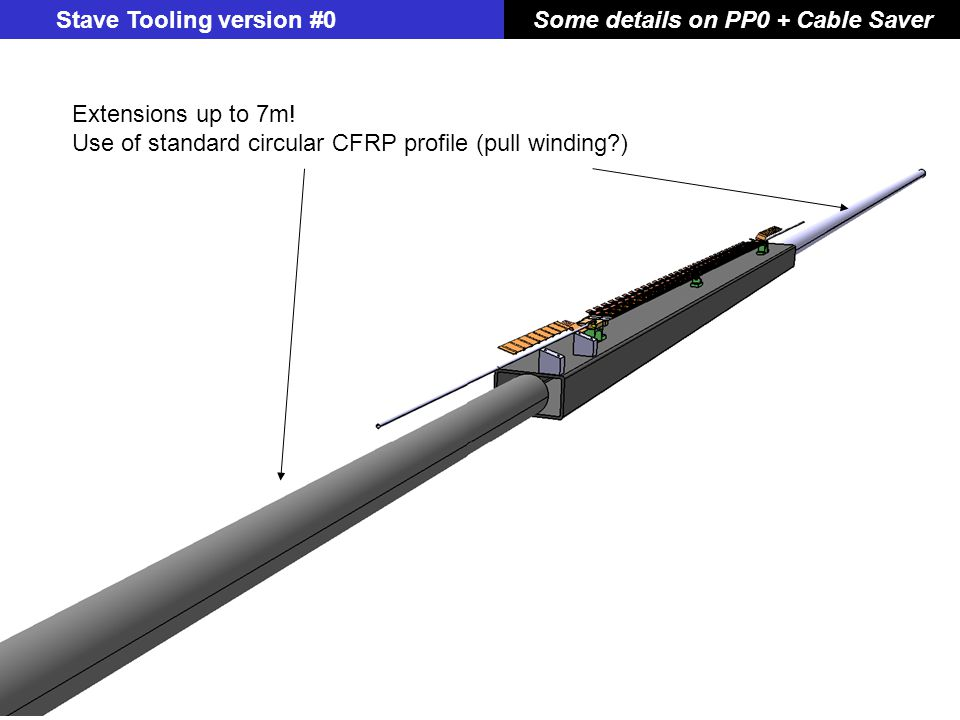 12 Extensions up to 7m! Use of standard circular CFRP profile (pull winding?) Stave Tooling version #0 Some details on PP0 + Cable Saver