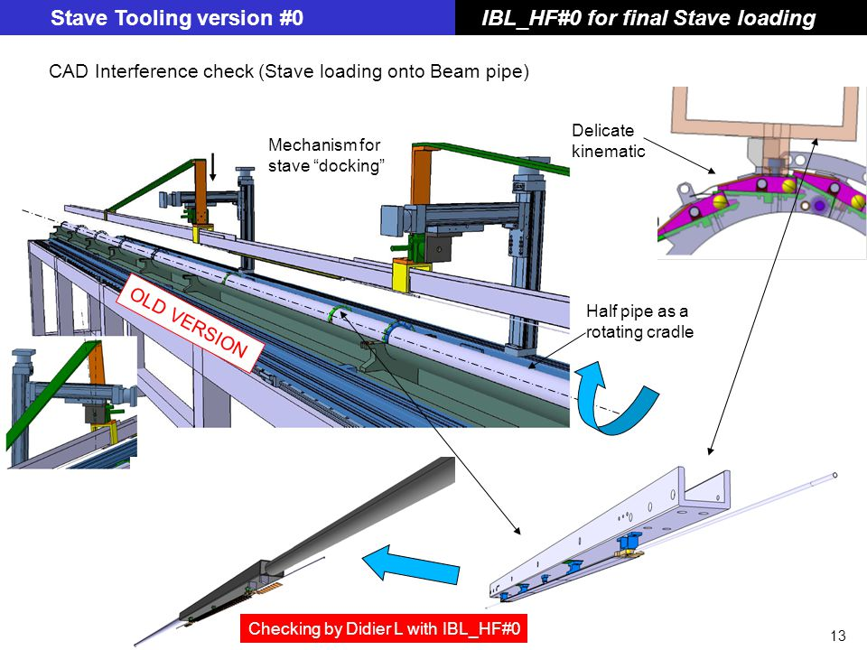"13 Stave Tooling version #0 IBL_HF#0 for final Stave loading Half pipe as a rotating cradle Mechanism for stave ""docking"" OLD VERSION Delicate kinemat"