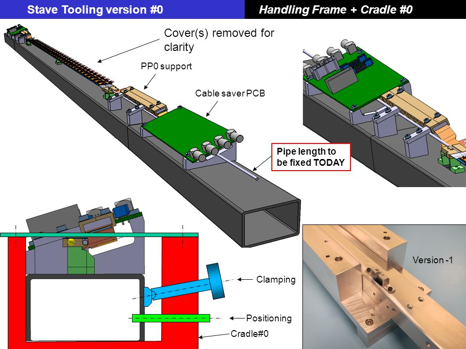 4 Stave Tooling version #0 Handling Frame + Cradle #0 Version -1 Cradle#0 Positioning Clamping PP0 support Cable saver PCB Pipe length to be fixed TOD