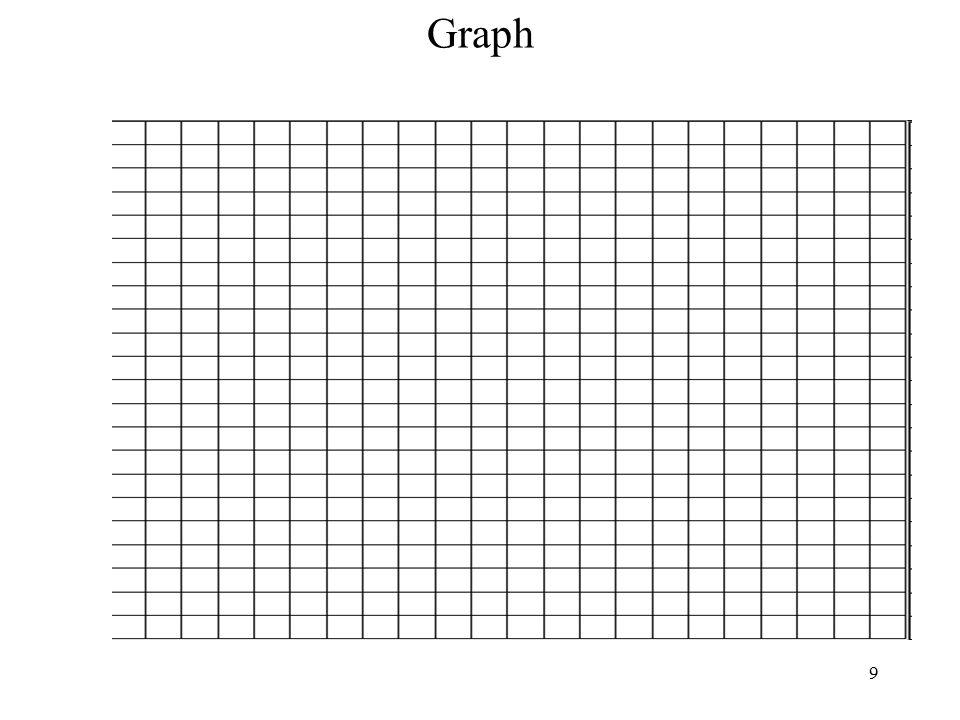 9 Graph