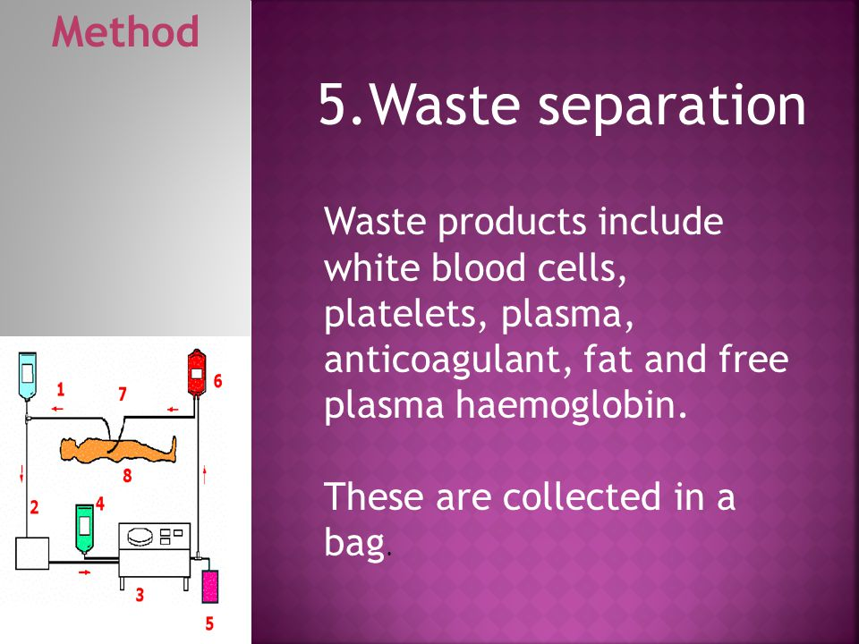 Waste products include white blood cells, platelets, plasma, anticoagulant, fat and free plasma haemoglobin. These are collected in a bag. 5.Waste sep