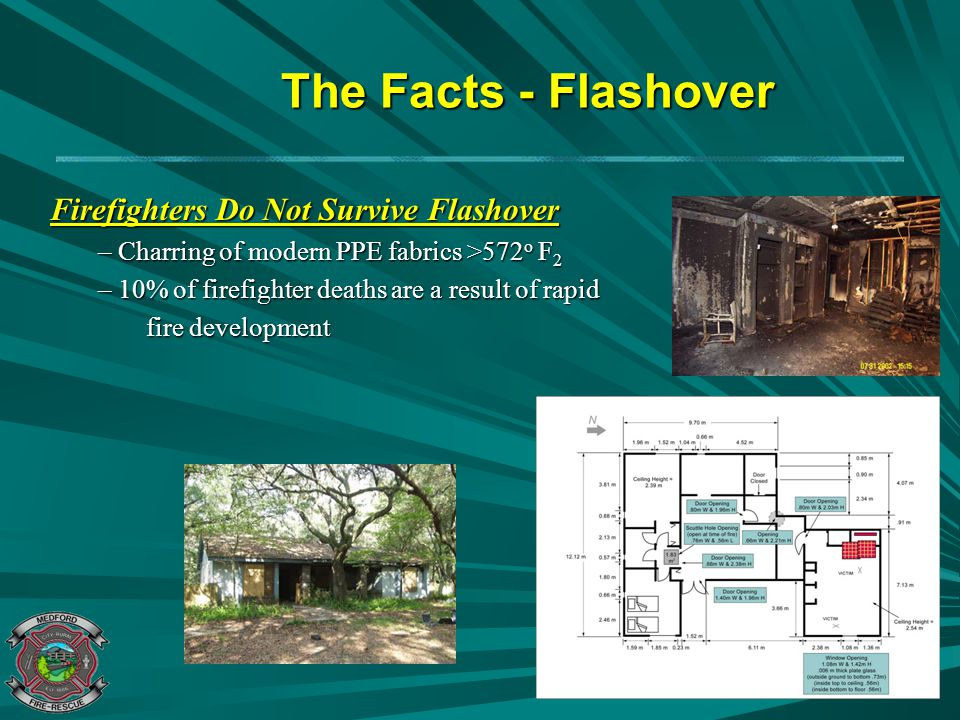 Firefighters Do Not Survive Flashover – Charring of modern PPE fabrics >572 o F 2 – 10% of firefighter deaths are a result of rapid fire development T