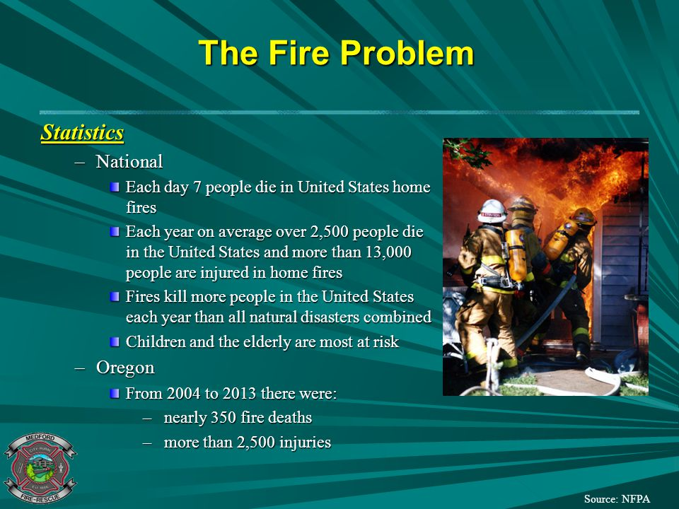 The Fire Problem Statistics –National Each day 7 people die in United States home fires Each year on average over 2,500 people die in the United State