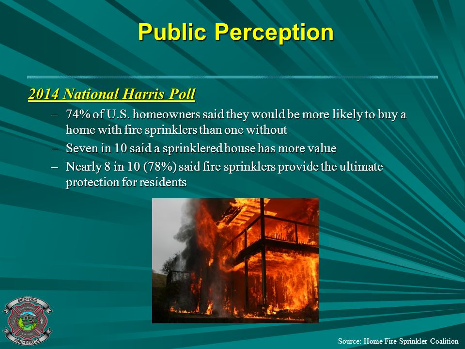 Public Perception Public Perception 2014 National Harris Poll –74% of U.S. homeowners said they would be more likely to buy a home with fire sprinkler