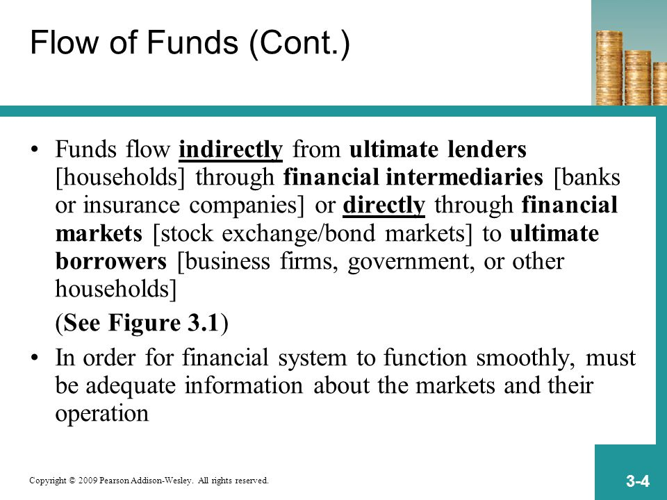 Copyright © 2009 Pearson Addison-Wesley. All rights reserved. 3-4 Flow of Funds (Cont.) Funds flow indirectly from ultimate lenders [households] throu