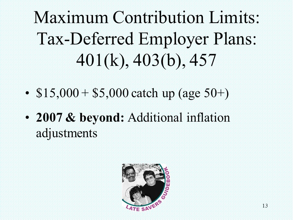 13 Maximum Contribution Limits: Tax-Deferred Employer Plans: 401(k), 403(b), 457 $15,000 + $5,000 catch up (age 50+) 2007 & beyond: Additional inflation adjustments
