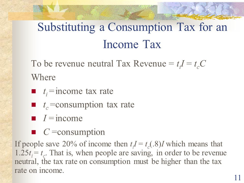 11 Substituting a Consumption Tax for an Income Tax To be revenue neutral Tax Revenue = t i I = t c C Where t i =income tax rate t c =consumption tax