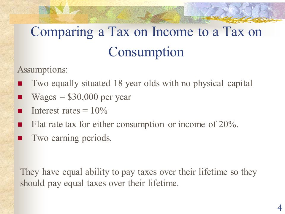 5 Comparing a Tax on Income to a Tax on Consumption Step 1 An Income Tax I A = I B = $30,000 S A = 0 S B = $5,000 T A = $6,000 + $6,000/(1+.1) = $6,000 + $5,455 = $11,455 T B = $6,000 + $6,100/(1+.1)/(1+.1) = $6,000 + $5,545 = $11,545