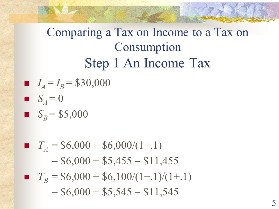 16 An Excise Tax An excise tax is a selective tax on particular goods.