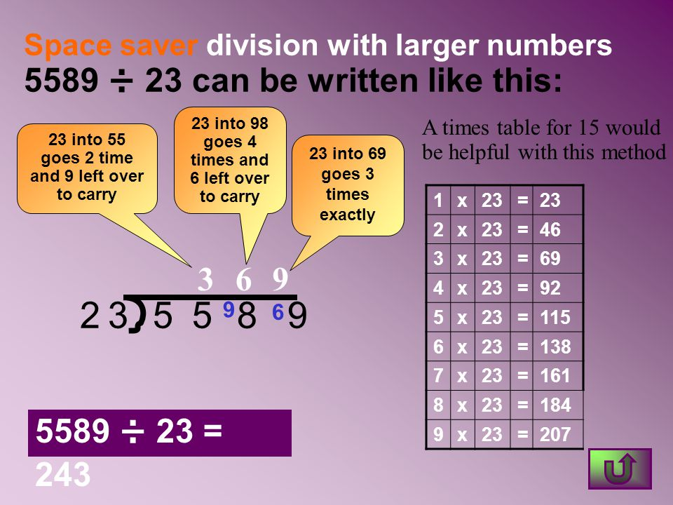 Space saver division with larger numbers 5589 ÷ 23 can be written like this: 235589 5589 ÷ 23 = 243 23 into 55 goes 2 time and 9 left over to carry 23