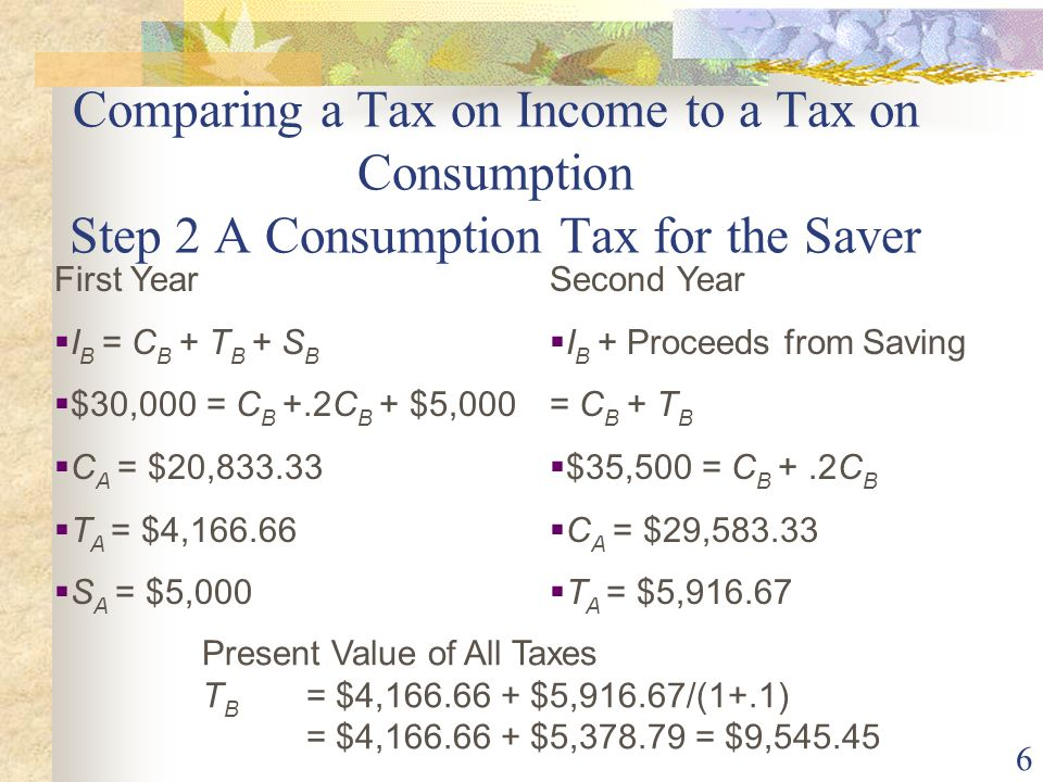 17 Impact of a Sales Tax on the Efficiency in Labor Markets A substitution of a consumption tax for an income tax (with equal yields) would require a higher tax rate because of savings.
