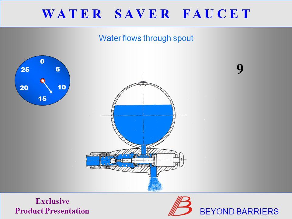 Water flows through spout 9 BEYOND BARRIERS Exclusive Product Presentation W A T E R S A V E R F A U C E T 0 15 5 20 10 25
