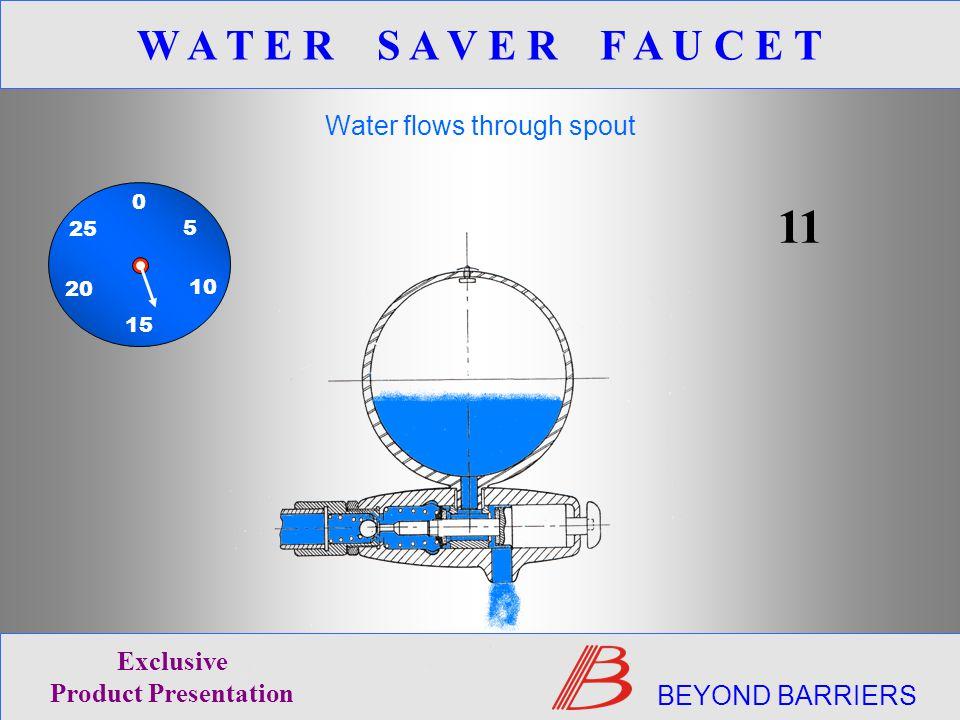 Water flows through spout 11 BEYOND BARRIERS Exclusive Product Presentation W A T E R S A V E R F A U C E T 0 15 5 20 10 25