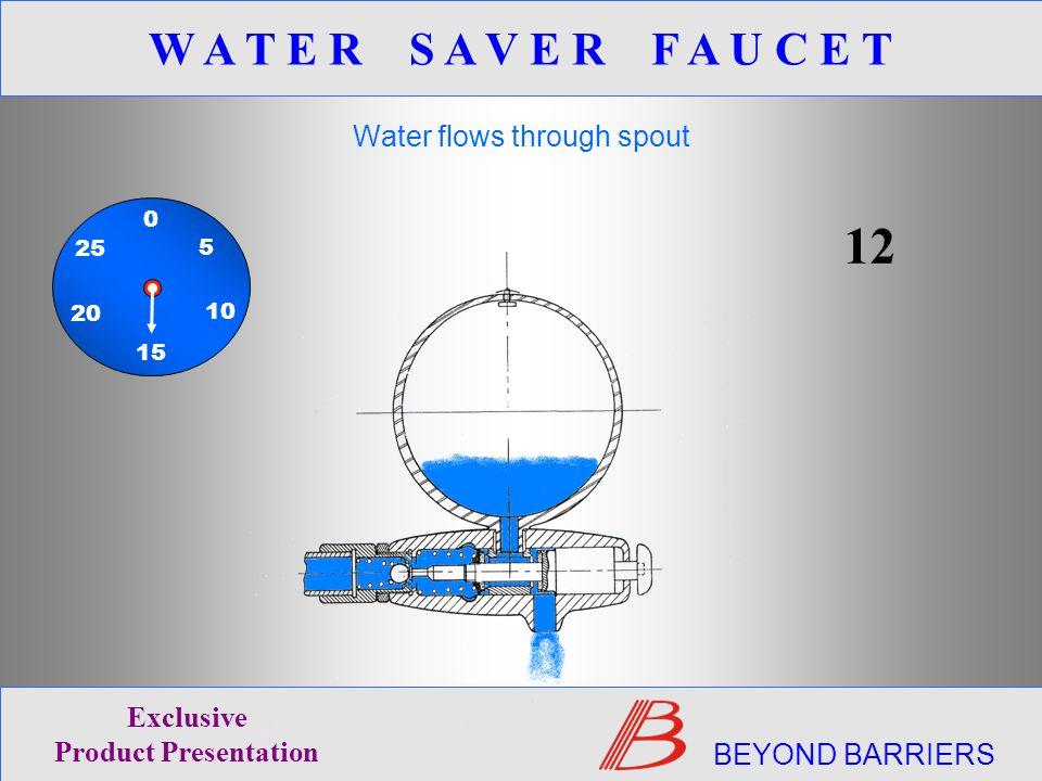 Water flows through spout 12 BEYOND BARRIERS Exclusive Product Presentation W A T E R S A V E R F A U C E T 0 15 5 20 10 25