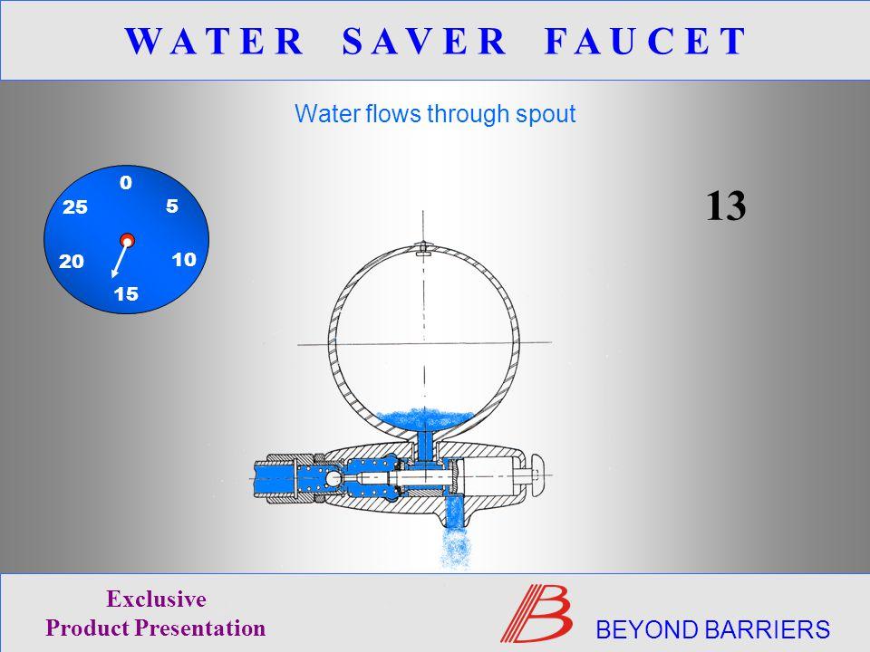 Water flows through spout 13 BEYOND BARRIERS Exclusive Product Presentation W A T E R S A V E R F A U C E T 0 15 5 20 10 25