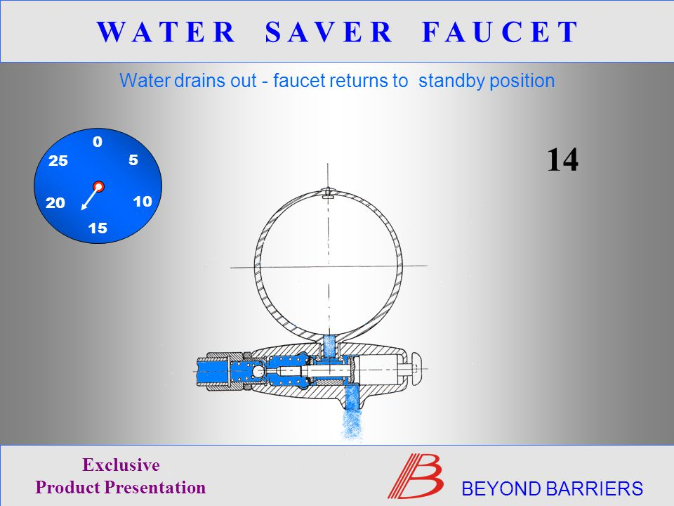 Water drains out - faucet returns to standby position 14 BEYOND BARRIERS Exclusive Product Presentation W A T E R S A V E R F A U C E T 0 15 5 20 10 25