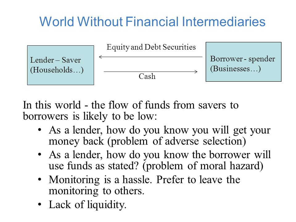 Financial Intermediaries – reduce risk  Allow individuals and businesses to diversify their asset holdings.