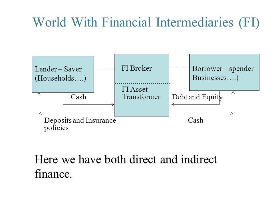Financial Intermediaries: Indirect Finance  Information cost - asymmetric information.