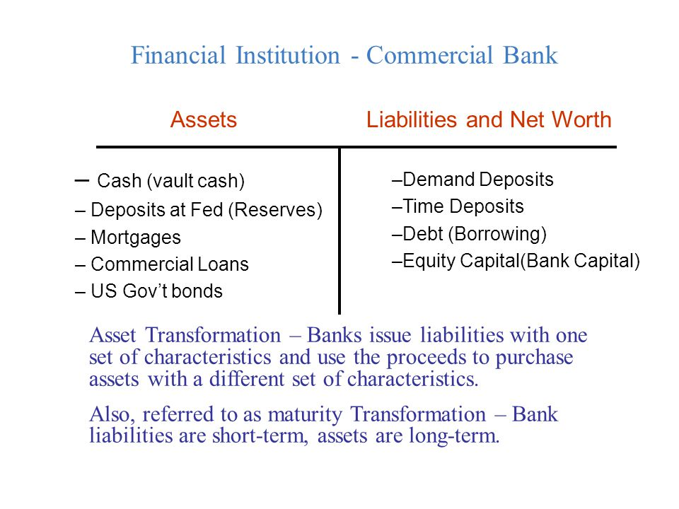 Assets Financial Institution - Insurance Company – Cash - Mortgages – Corporate Bonds – US Gov't bonds – Equity (Google Stock – Insurance Policies (contingent liability) – Equity Capital Liabilities and Net Worth Asset Transformation – Insurance companies issue liabilities and use the proceeds to purchase assets