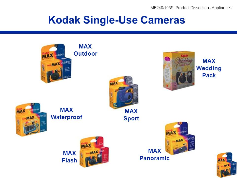 ME240/106S: Product Dissection - Appliances Kodak Single-Use Cameras MAX Waterproof MAX Outdoor MAX Flash MAX Panoramic MAX Sport MAX Wedding Pack