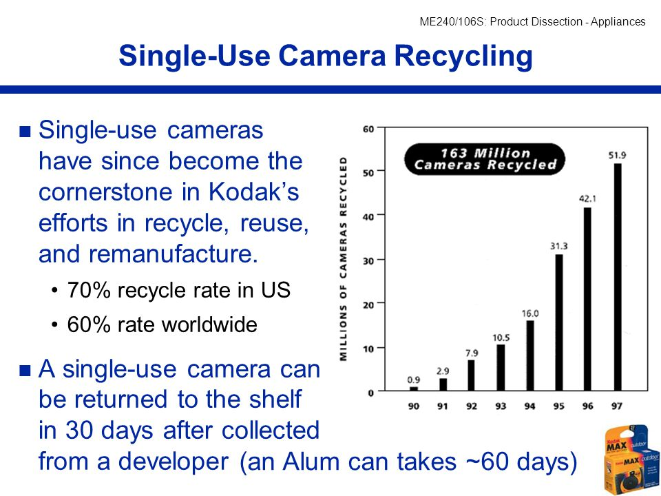 ME240/106S: Product Dissection - Appliances per (an Alum can takes ~60 days) Single-Use Camera Recycling n Single-use cameras have since become the co