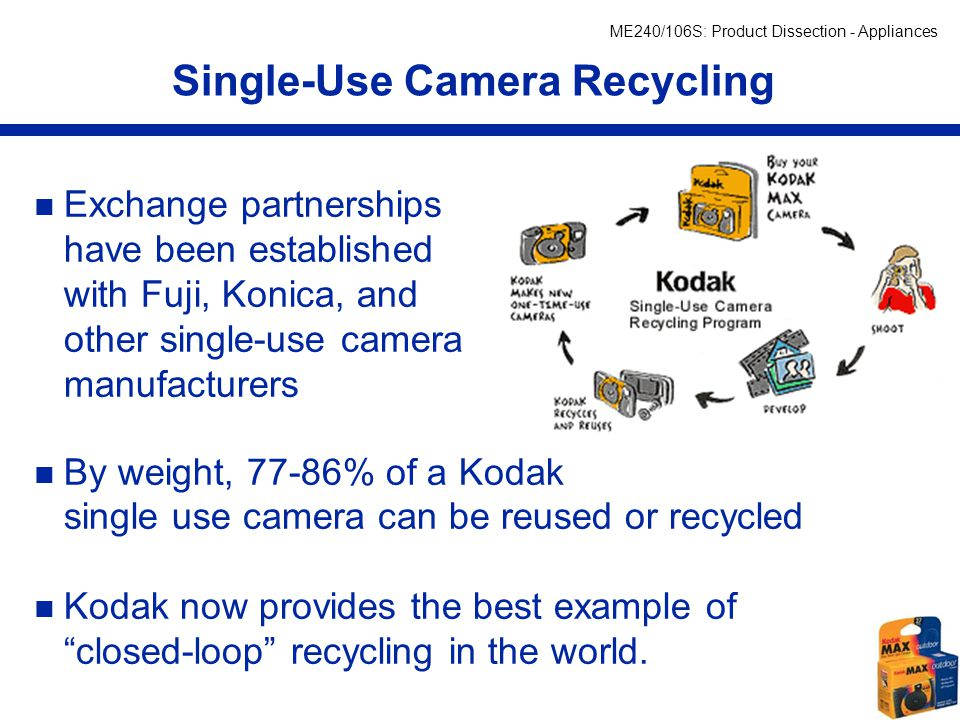 ME240/106S: Product Dissection - Appliances Single-Use Camera Lifecycle Step 1 Camera is manufactured and loaded with unexposed film which is pre-wound from the cartridge into a roll in the camera.