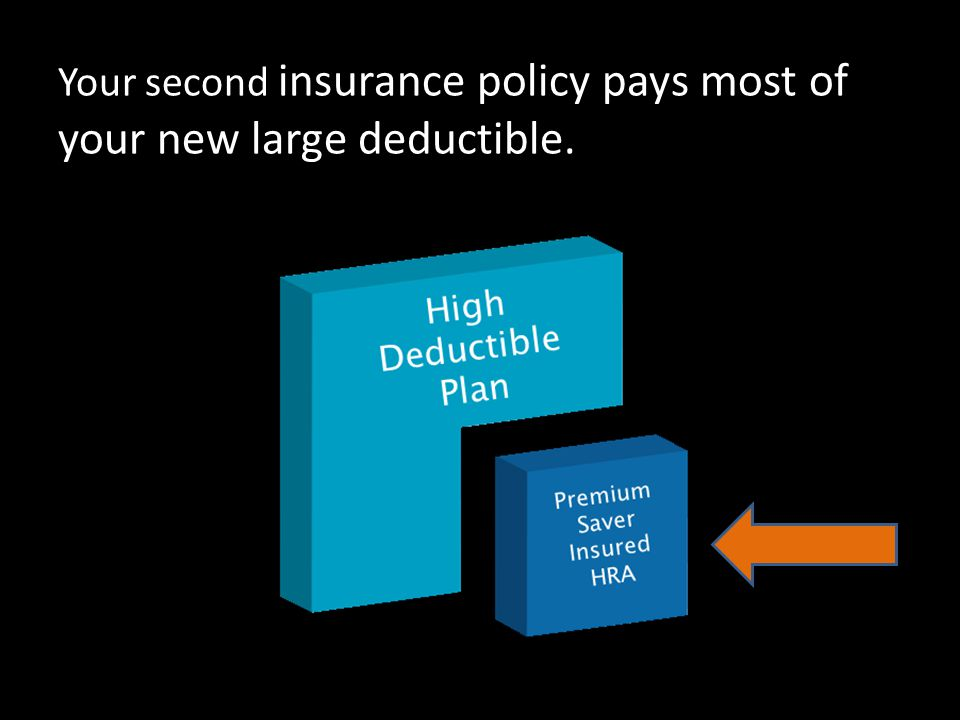 Your second insurance policy pays most of your new large deductible.