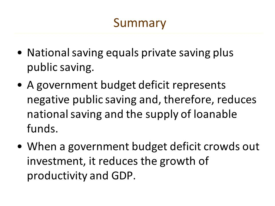 Summary National saving equals private saving plus public saving. A government budget deficit represents negative public saving and, therefore, reduce