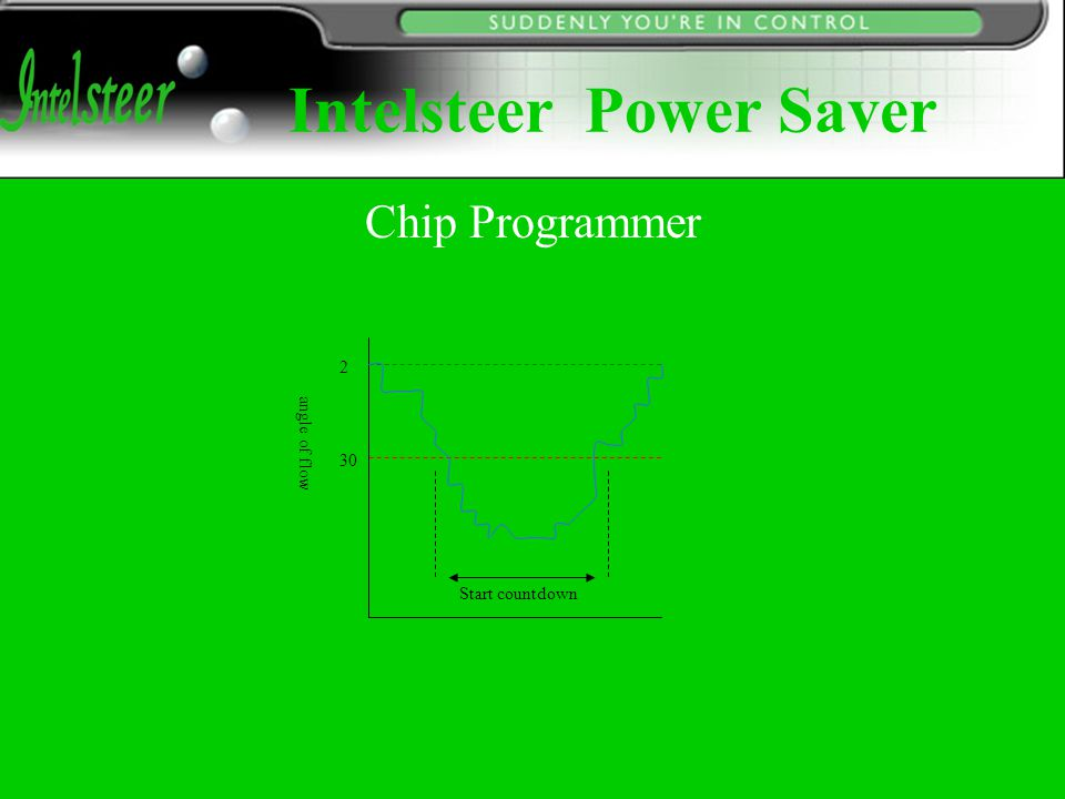 Start countdown 2 30 angle of flow Chip Programmer Intelsteer Power Saver