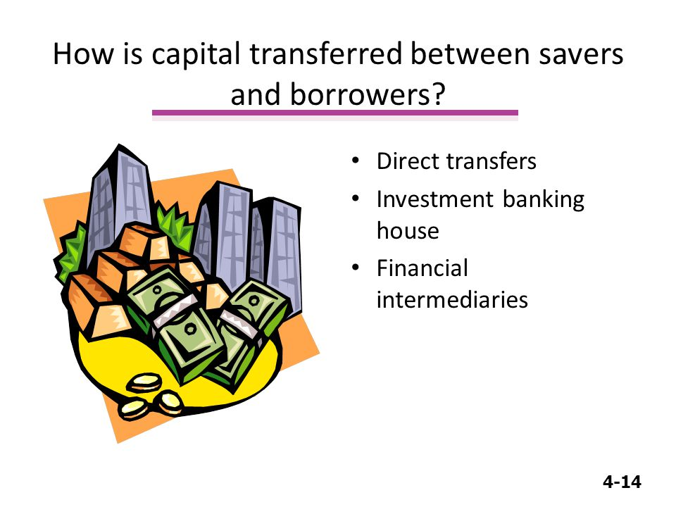 4-14 How is capital transferred between savers and borrowers.