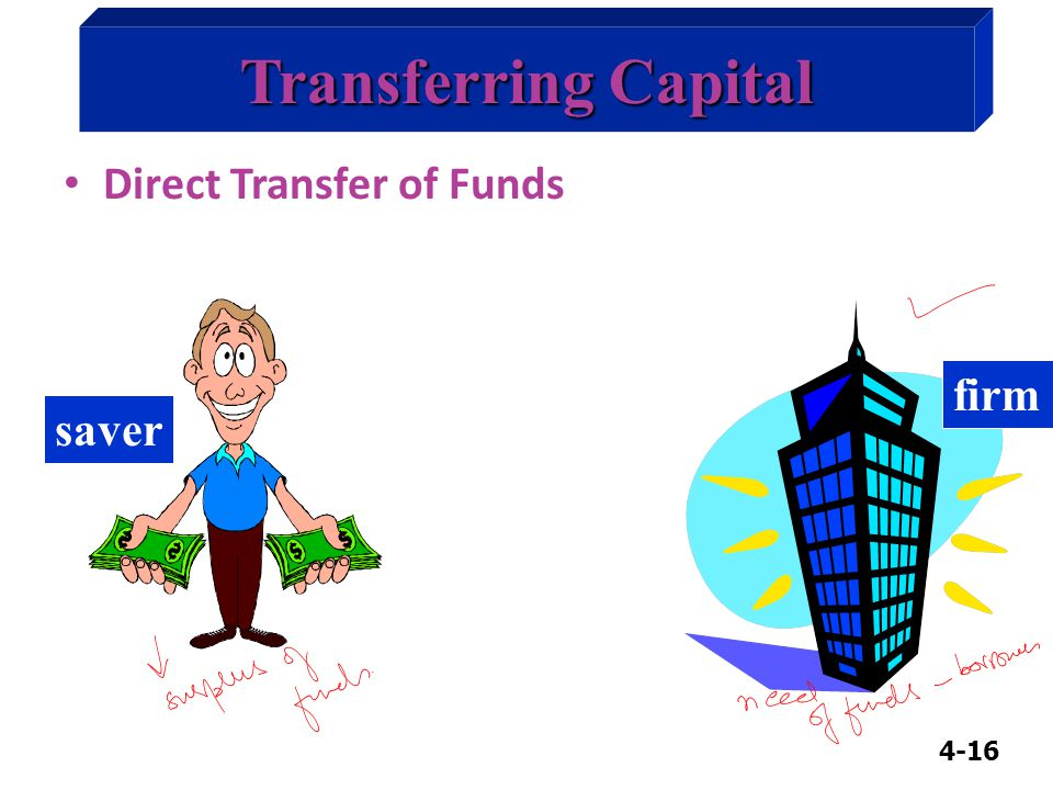 4-16 Transferring Capital Direct Transfer of Funds saver firm