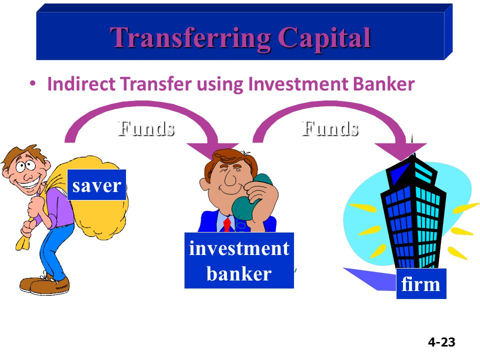 4-23 Funds Transferring Capital Indirect Transfer using Investment Banker Funds saver investment banker firm